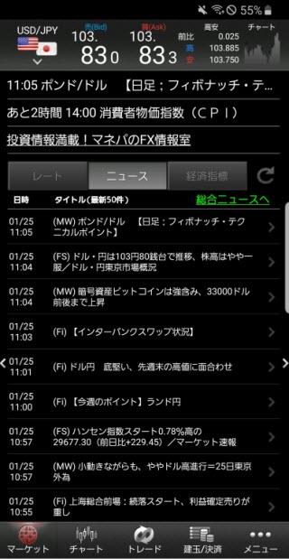 マネーパートナーズ[パートナーズFXnano]Androidニュース画面
