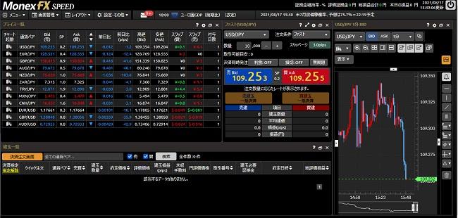 マネックス証券[マネックスFX](取引画面全体)