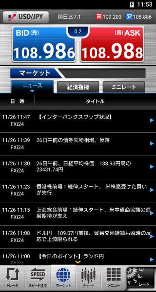 セントラル短資FX[FXダイレクトプラス]Androidニュース画面