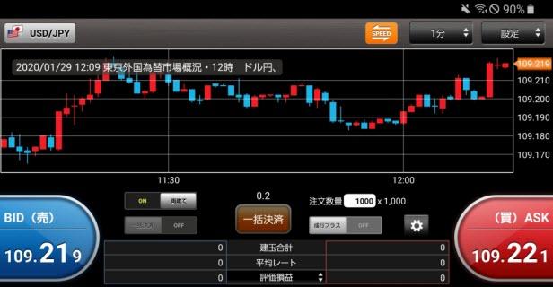 セントラル短資FX[FXダイレクトプラス]のAndroidスピード系注文画面