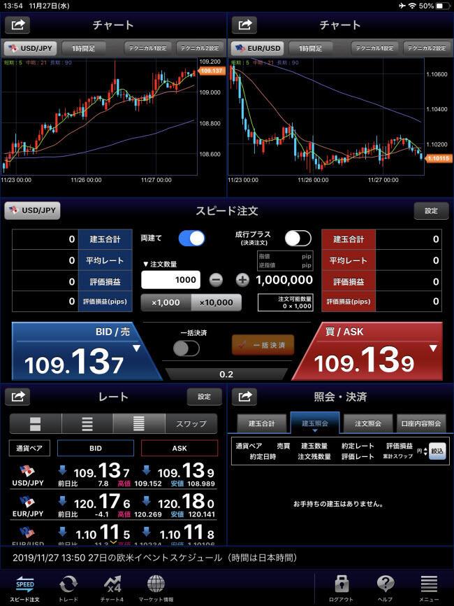 セントラル短資FX[FXダイレクトプラス]iPadスピード注文画面
