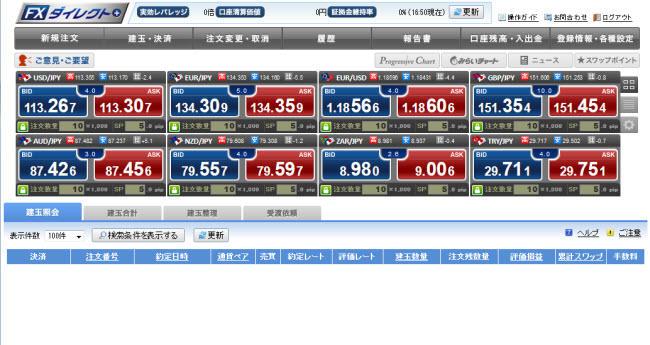 セントラル短資FX[FXダイレクトプラス](取引画面全体)