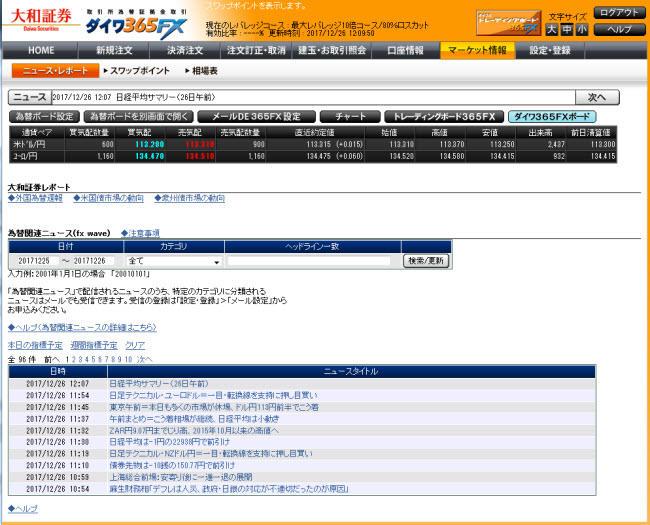 大和証券【くりっく365】(情報ツール)