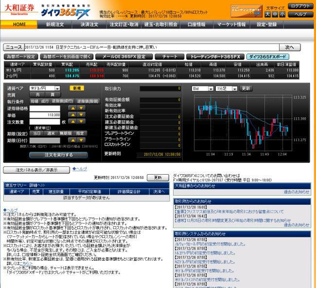 大和証券【くりっく365】(取引画面全体)