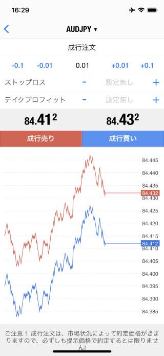 ストーンエックスフィナンシャル[MetaTrader4]iPhone注文画面