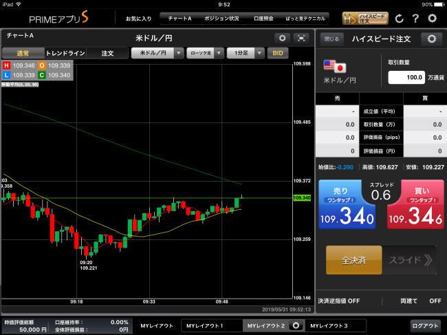 FXプライム byGMO[選べる外貨]のiPadスピード系注文画面