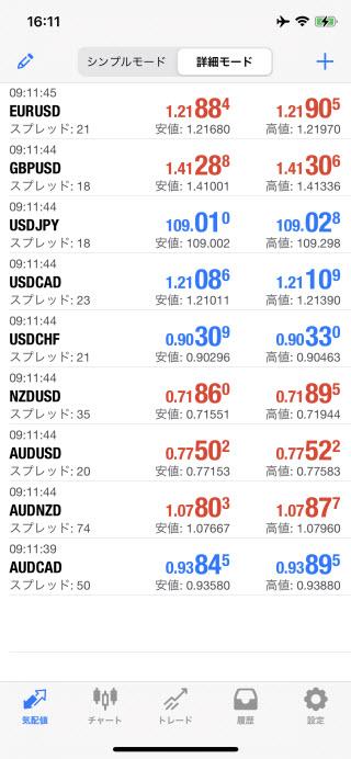 ゴールデンウェイジャパン[FXTFMT4]iPhoneTOP画面