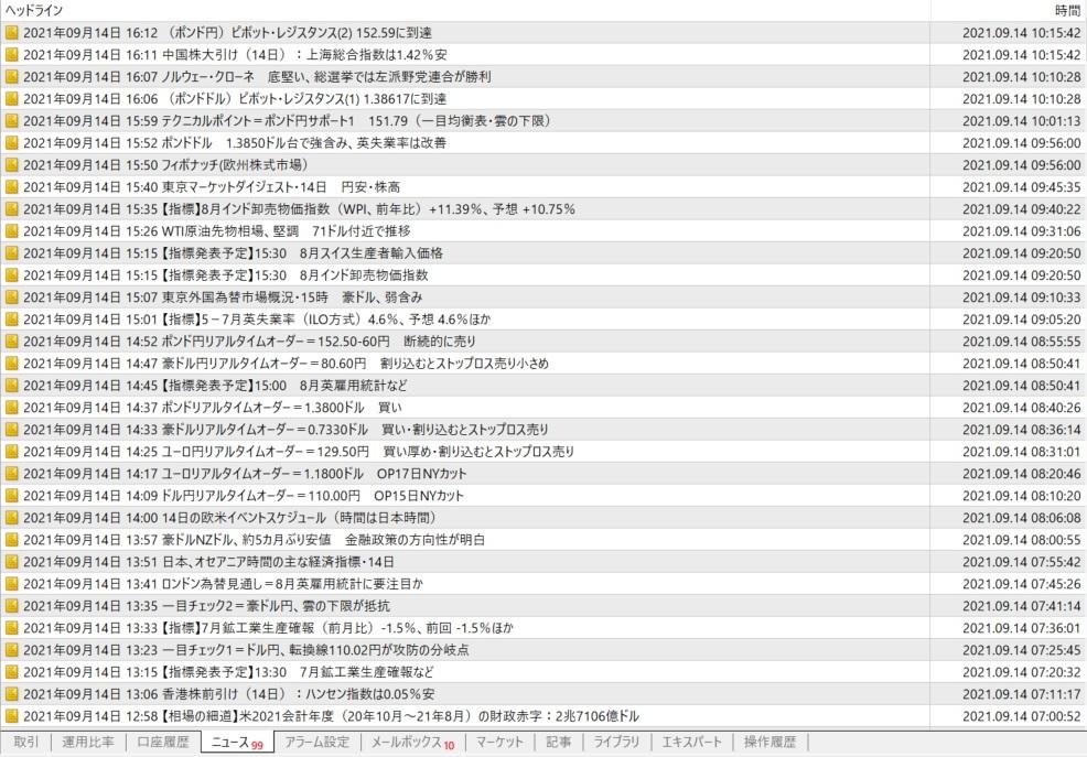 ゴールデンウェイジャパン[FXTFMT4](情報ツール)