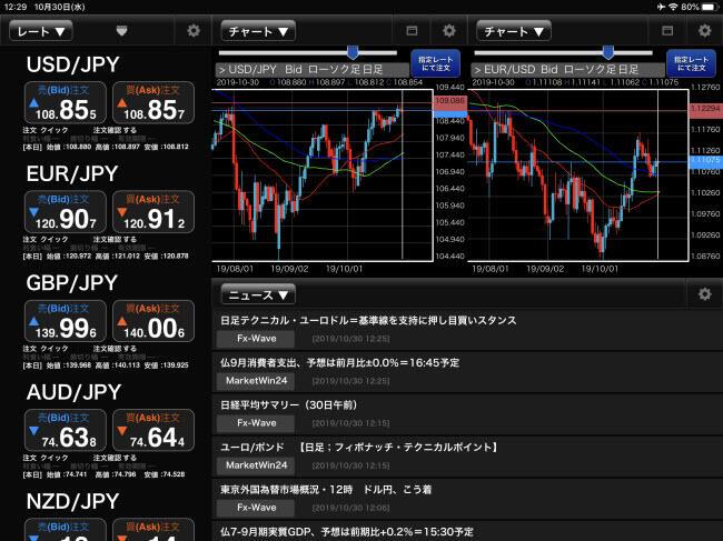 FXブロードネット[ブロードライトコース]、[ブロードコース]iPadTOP画面