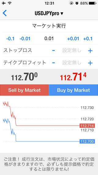 ゲインキャピタルジャパン[MetaTrader4]iPhone注文画面