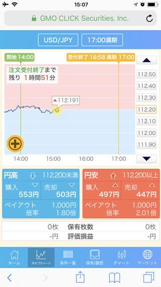 GMOクリック証券[外為オプション]のiPhoneチャート画面