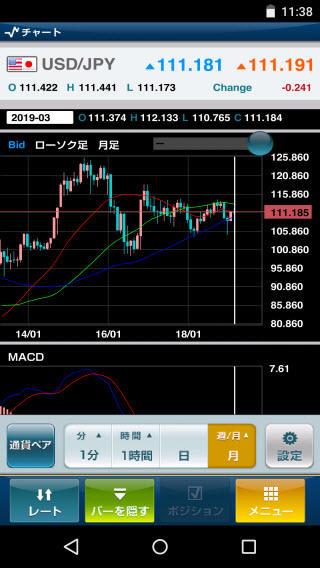 ひまわり証券[ひまわりFXレギュラー口座]Androidチャート画面