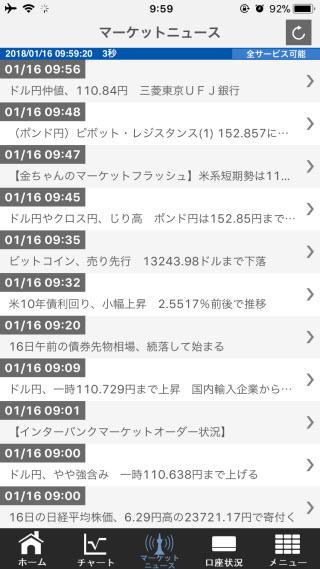 ひまわり証券[ひまわりFX]ニュース画面