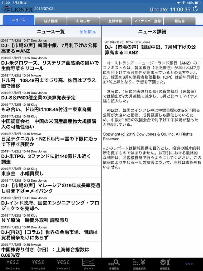 ヒロセ通商[LIONFX]iPadマーケット情報画面