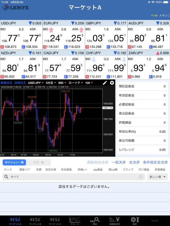 ヒロセ通商[LIONFX]iPadTOP画面