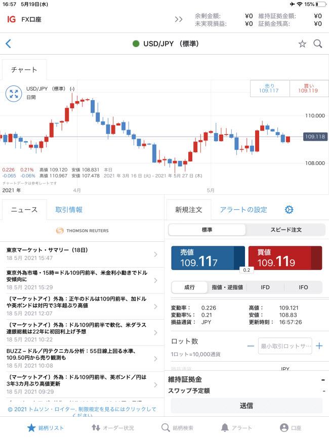 IG証券[大口]、[標準]iPadマーケット情報画面