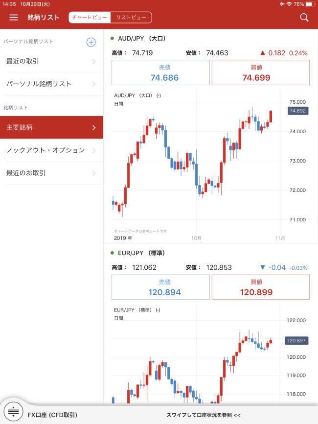 IG証券[大口]、[標準]iPadTOP画面