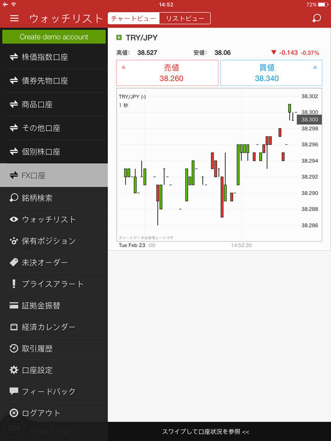 IG証券[標準取引]、[ミニ取引]iPadTOP画面