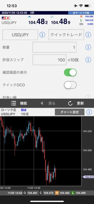 アイネット証券[アイネットFX]iPhoneチャートプラス画面