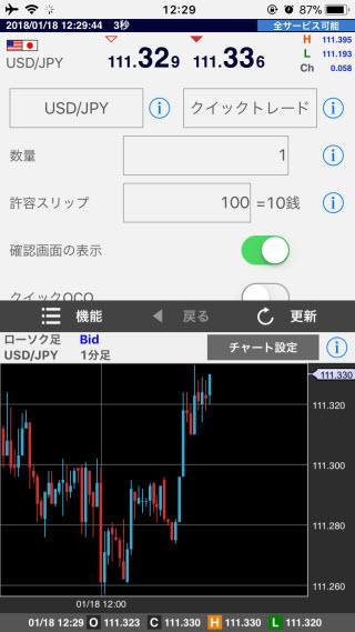 アイネット証券[アイネットFX]iPhone画面