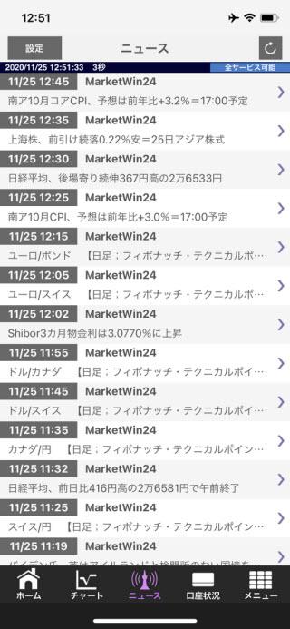 アイネット証券[アイネットFX]iPhoneニュース画面