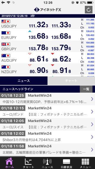 アイネット証券[アイネットFX]iPhoneTOP画面