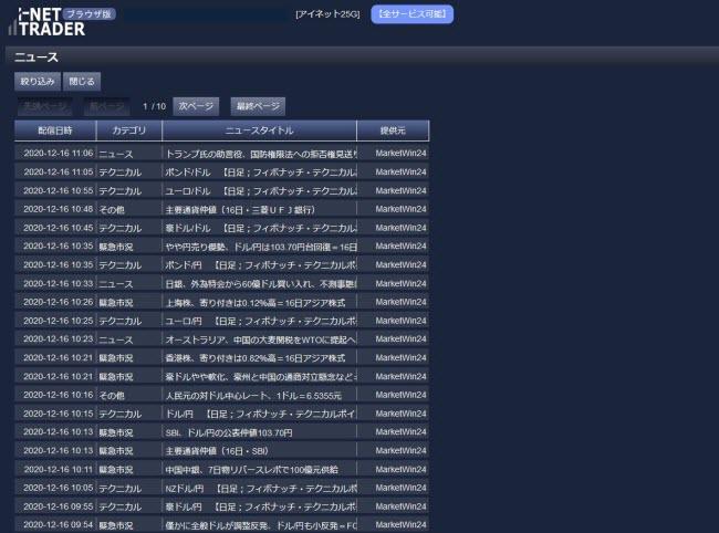 アイネット証券[アイネットFX](情報ツール)