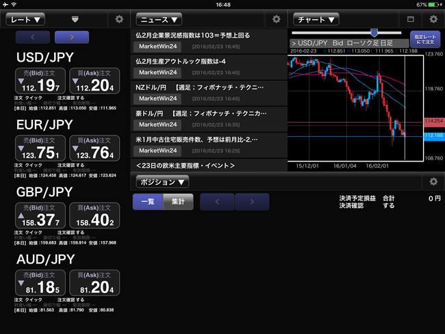 アイネット証券[アイネットFX]iPadTOP画面