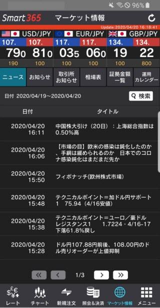 インヴァスト証券【くりっく365】ニュース画面