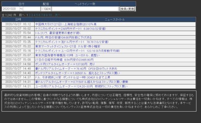 インヴァスト証券【くりっく365】(情報ツール)