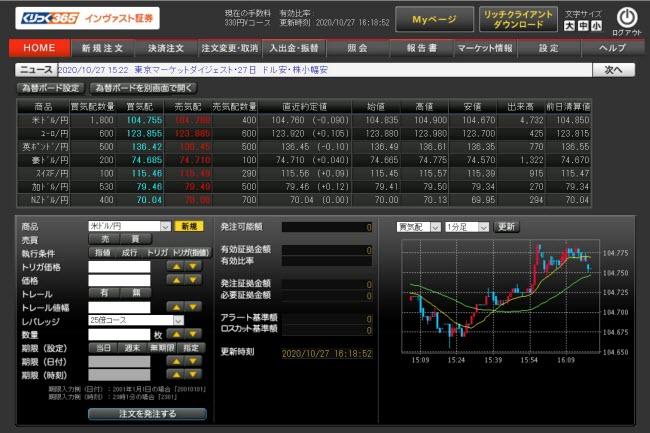 インヴァスト証券【くりっく365】(取引画面全体)