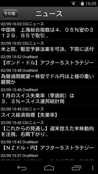 岩井コスモ証券【くりっく365】チャートが画面