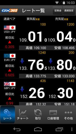 岩井コスモ証券【くりっく365】AndroidTOP画面