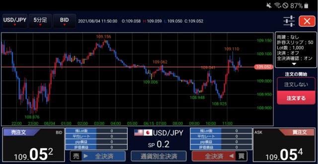 JFX[MATRIXTRADER]のAndroidスピード系注文画面