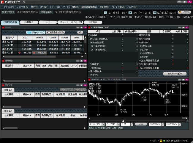カブドットコム証券[店頭FX](取引画面全体)