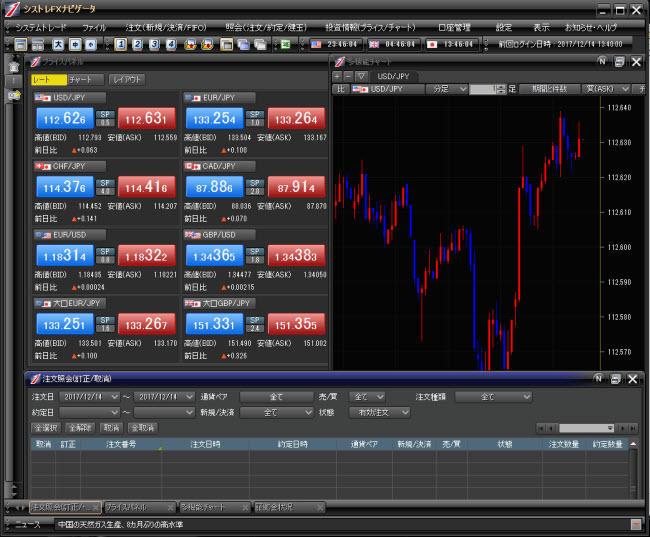 カブドットコム証券[シストレFX](取引画面全体)