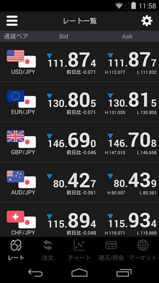 カブドットコム証券[シストレFX]AndroidTOP画面