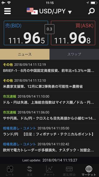 カブドットコム証券[シストレFX]iPhoneニュース画面