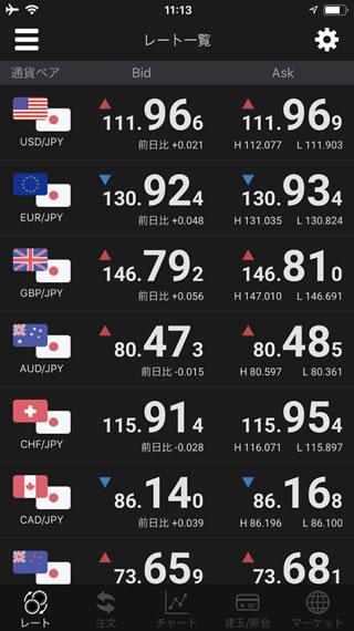 カブドットコム証券[シストレFX]iPhoneTOP画面