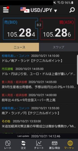 auカブコム証券[シストレFX]Androidニュース画面