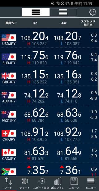 トレイダーズ証券[LIGHTFX]のAndroidTOP画面