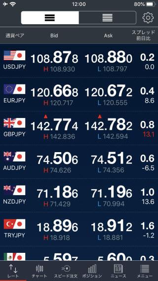 トレイダーズ証券[LIGHTFX]iPhoneTOP画面