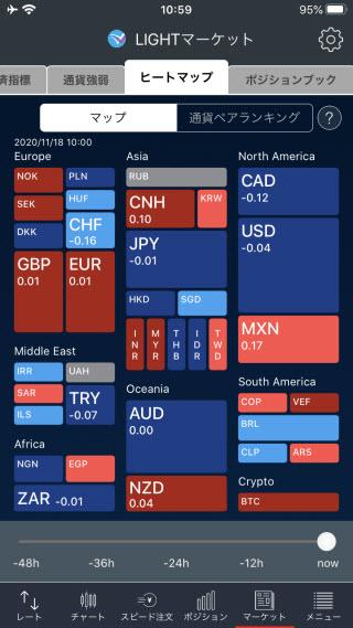 トレイダーズ証券[LIGHTFX]iPhoneヒートマップ画面