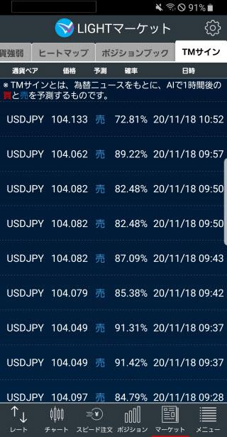 トレイダーズ証券[LIGHTFX]のAndroidTMサイン画面