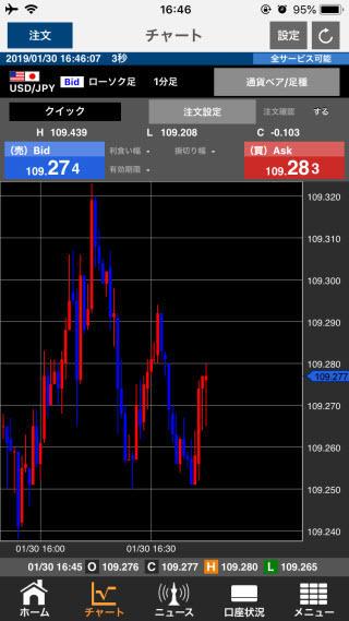 ライブスター証券[ライブスターFX]iPhoneチャート画面