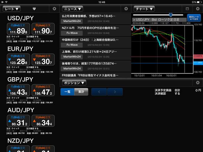 ライブスター証券[ライブスターFX]iPadTOP画面