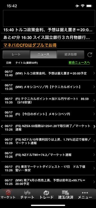 マネーパートナーズ[パートナーズFXnano]iPhoneニュース画面
