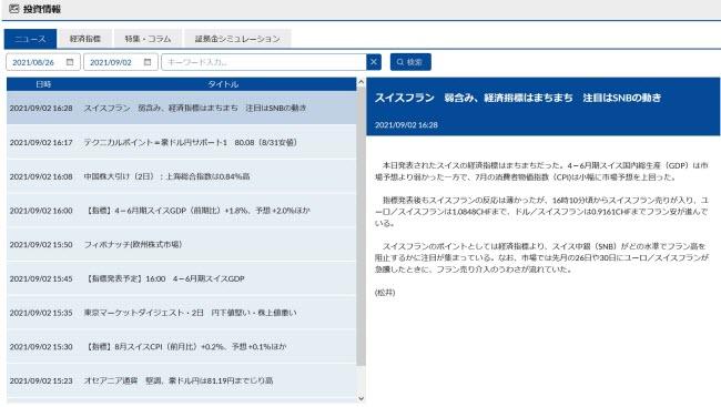 松井証券[松井証券 MATSUI FX](情報ツール)