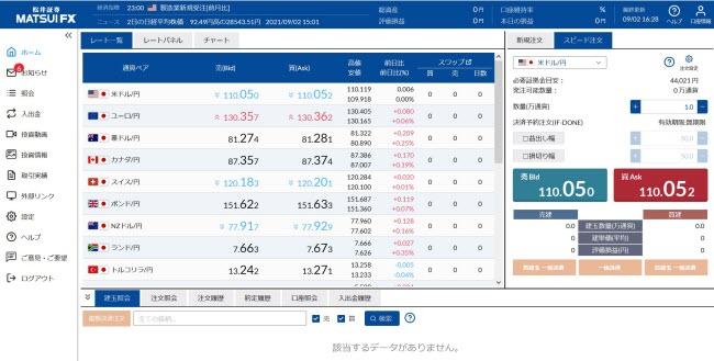 松井証券[松井証券 MATSUI FX](取引画面全体)