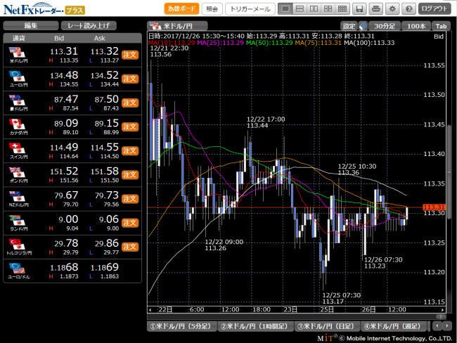 松井証券[NetFx](取引画面全体)